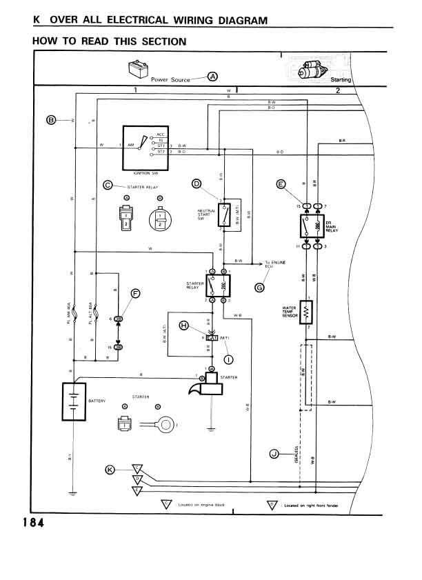 Electrical Wiring Diagrams, Mr2 Wiring Diagram