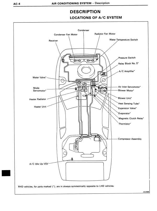Mr2 Power Window Wiring Diagram : British columbia mr owners group view topic entrax s