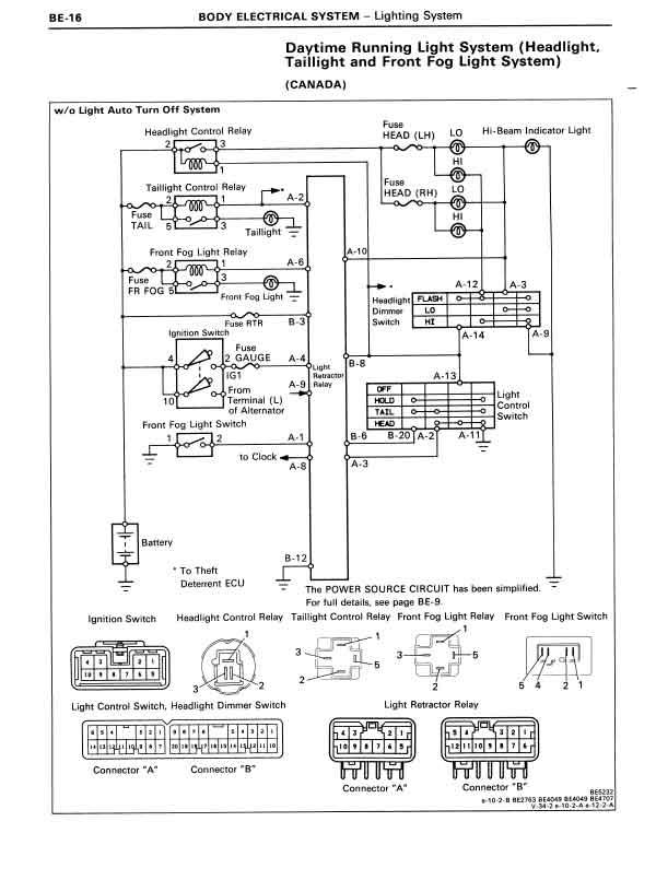 1991 Mr2 Bgb Online - Mechanical